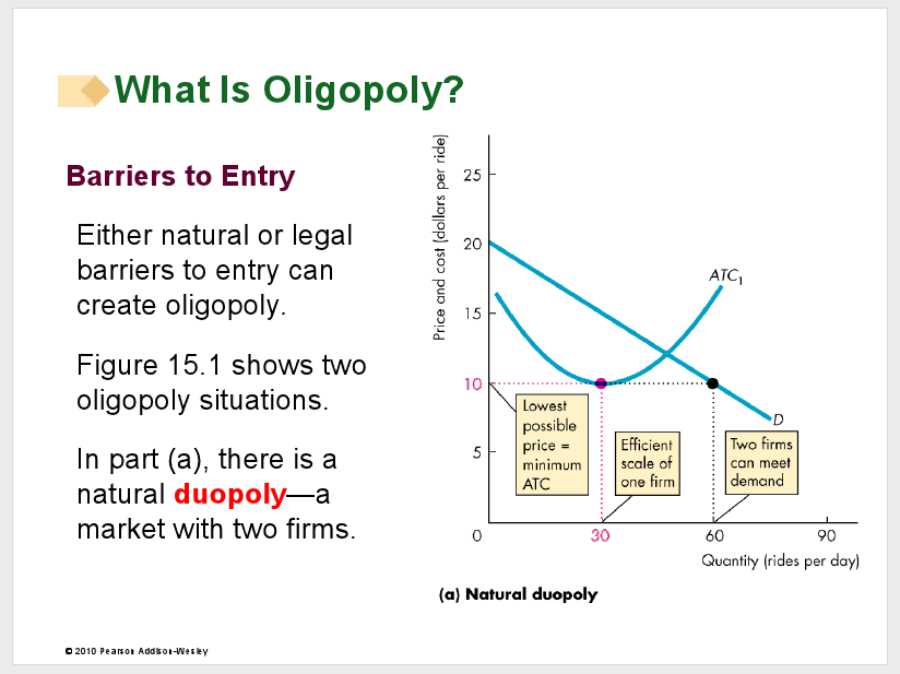 Why Competition Is So Bitter In Saas Oligopolies And Dominant Strategy Equilibriums Saastr